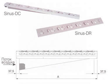 Systemair - Sinus-DC/DR