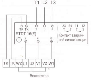 Systemair - STDT 16E, 16